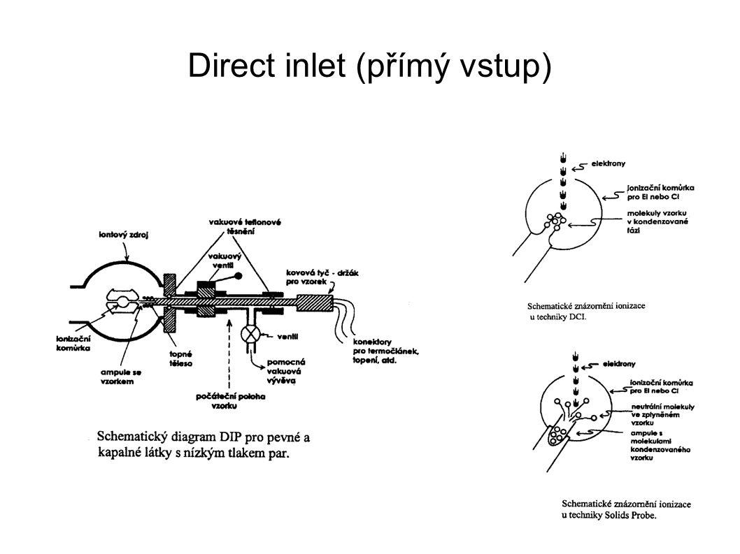 Direct inlet (přímý vstup)