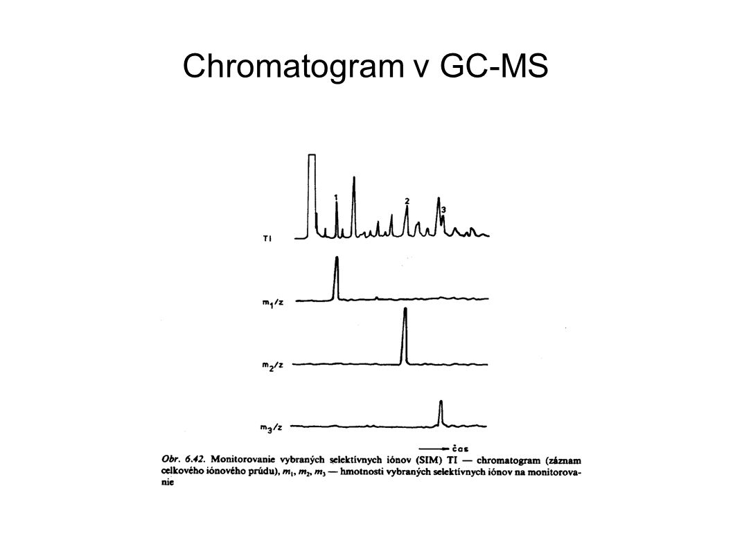 Chromatogram v GC-MS