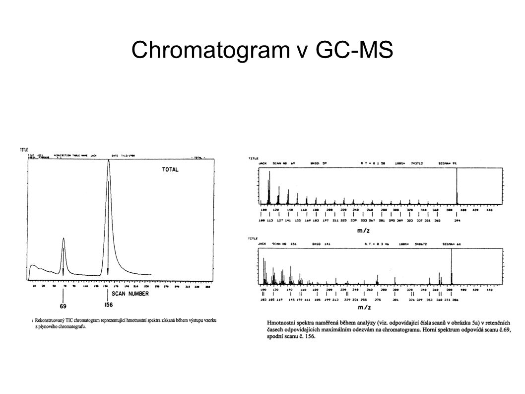 Chromatogram v GC-MS