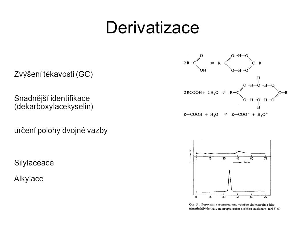 Derivatizace Zvýšení těkavosti (GC) Snadnější identifikace (dekarboxylacekyselin) určení polohy dvojné vazby Silylaceace Alkylace.