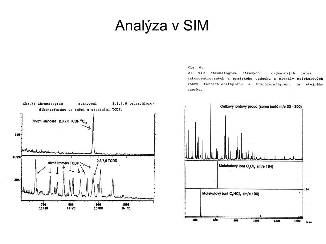 Analýza v SIM