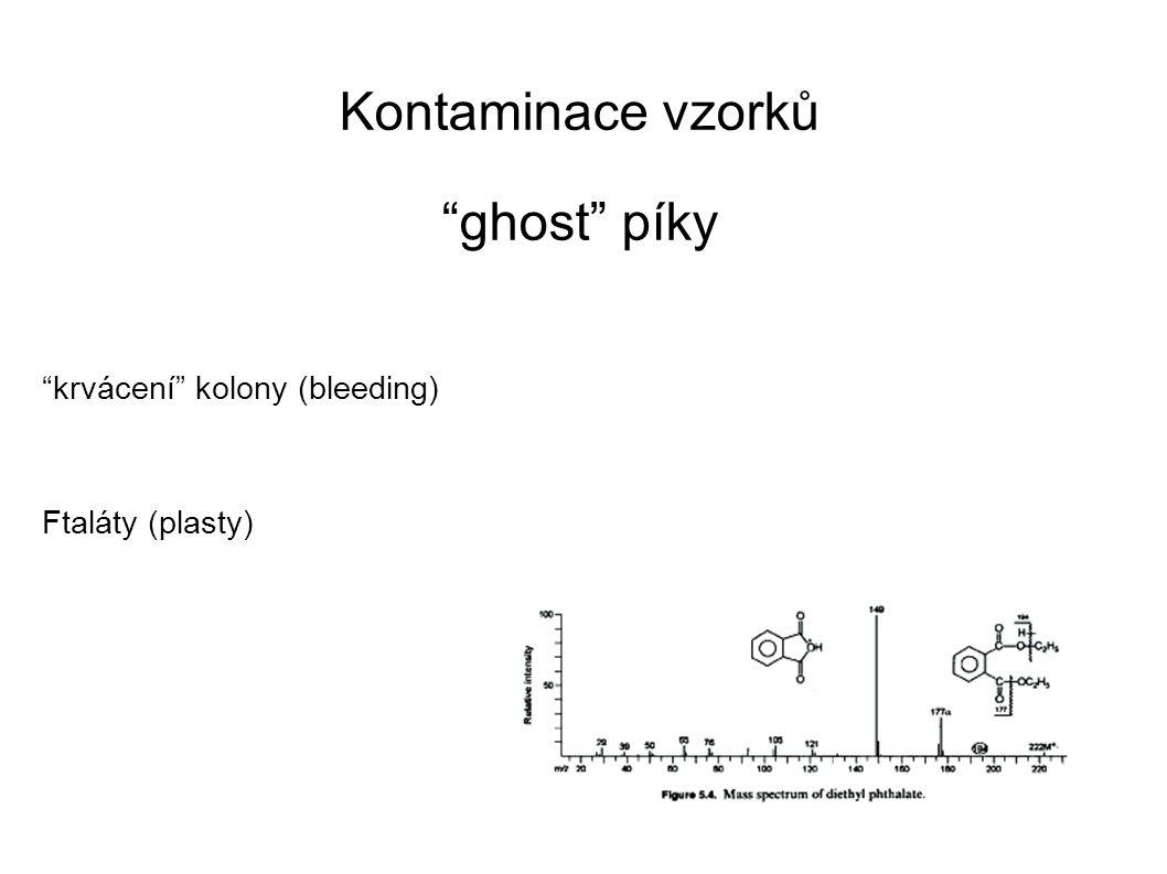 Kontaminace vzorků ghost píky