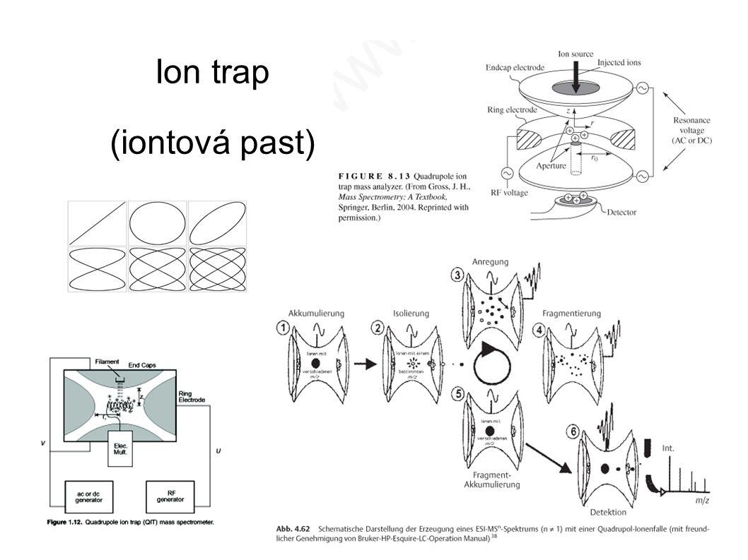 Ion trap (iontová past)