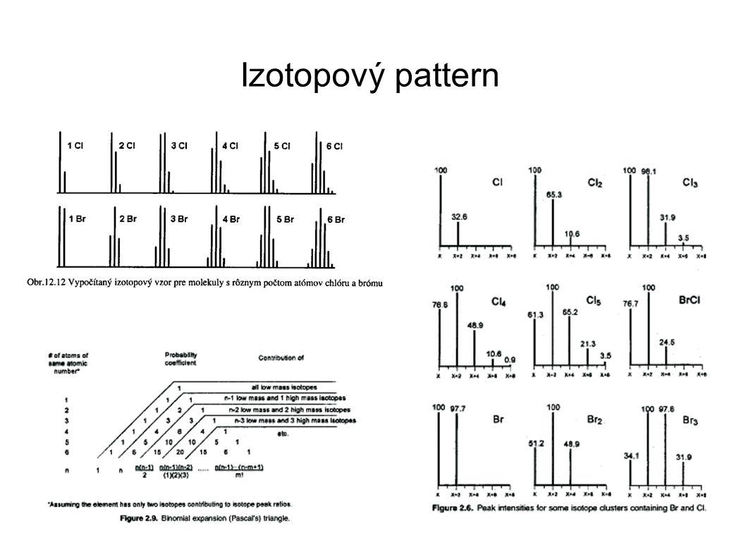 Izotopový pattern
