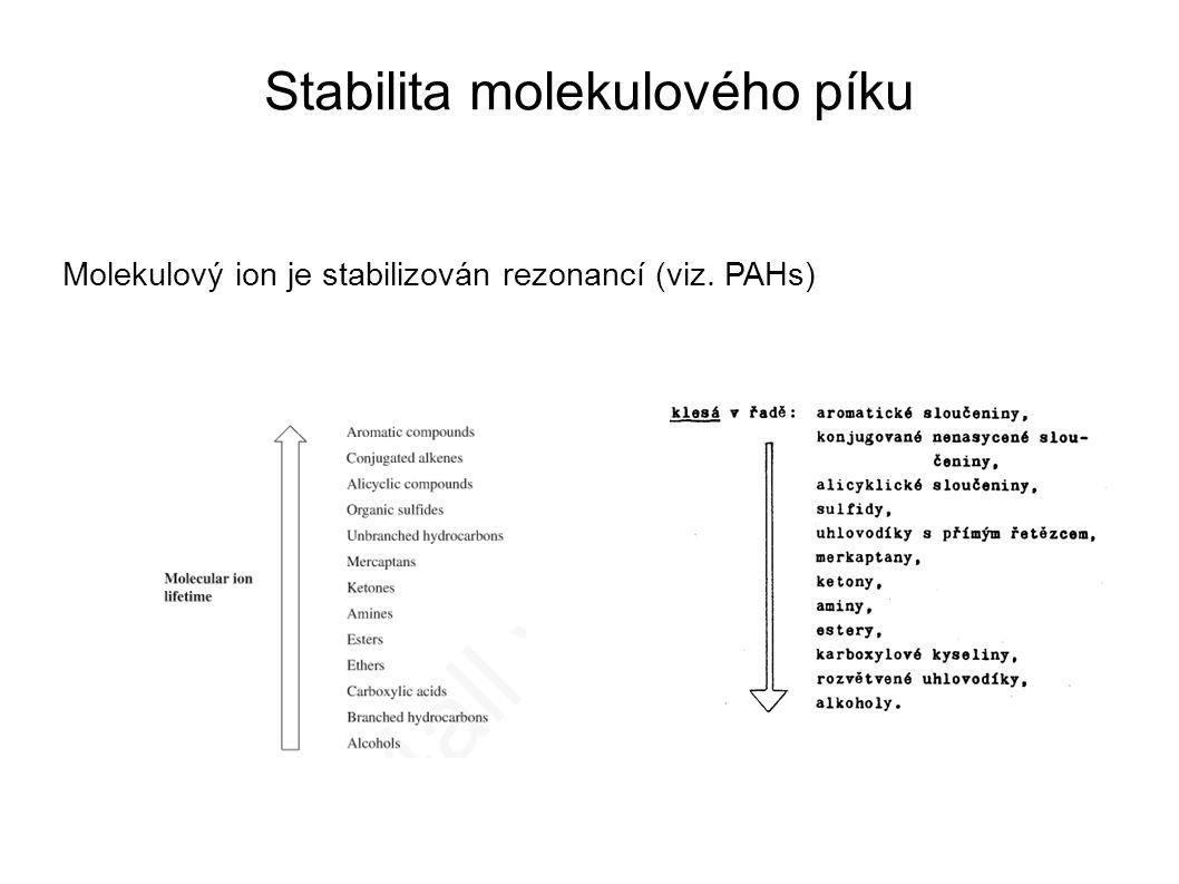 Stabilita molekulového píku