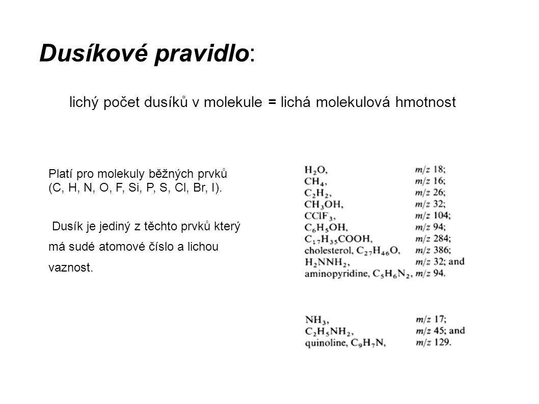 Dusíkové pravidlo: lichý počet dusíků v molekule = lichá molekulová hmotnost