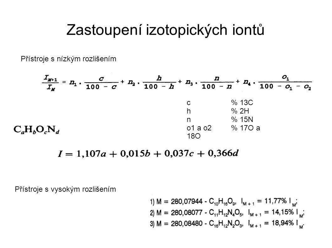 Zastoupení izotopických iontů