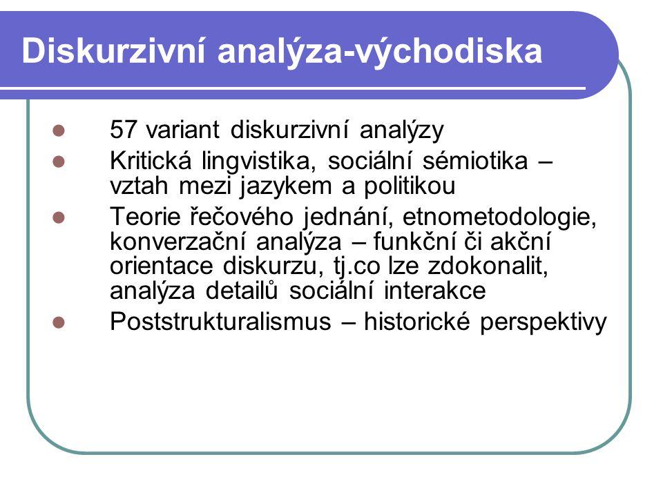 Diskurzivní analýza-východiska