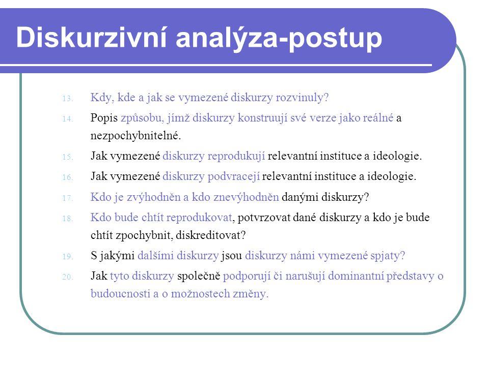 Diskurzivní analýza-postup