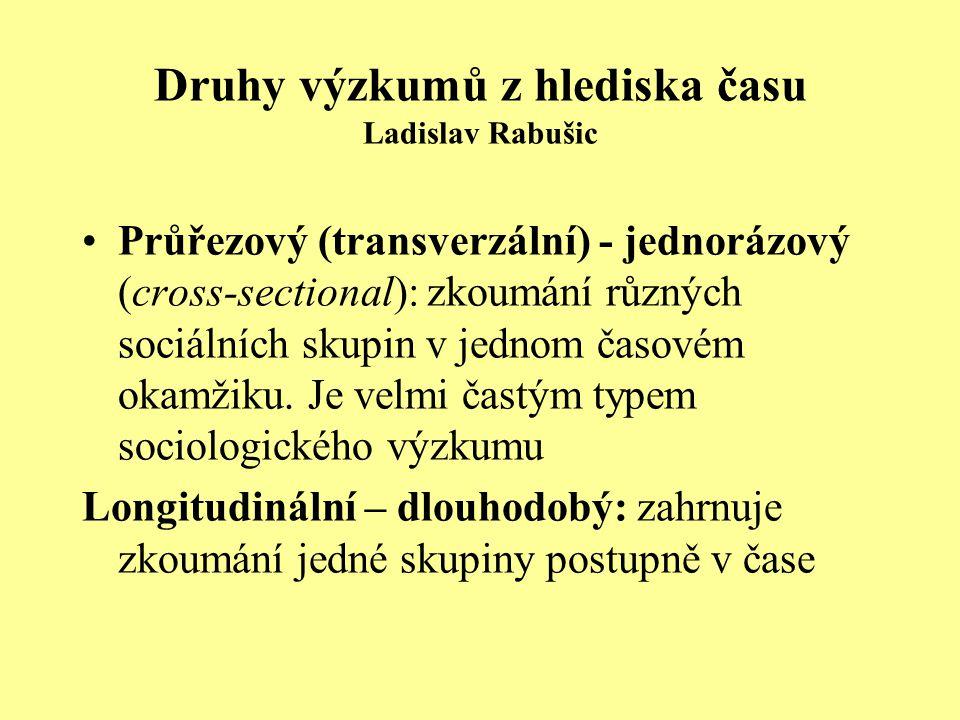 Druhy výzkumů z hlediska času Ladislav Rabušic