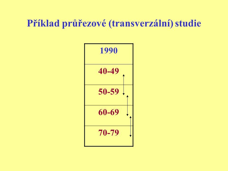 Příklad průřezové (transverzální) studie