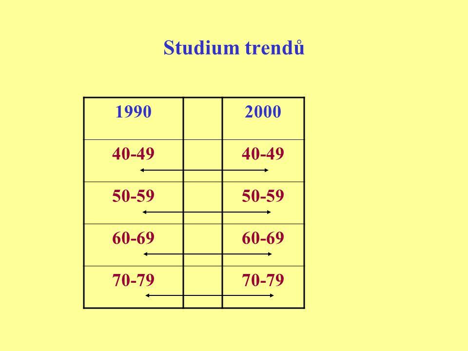 Studium trendů 1990 2000 40-49 50-59 60-69 70-79