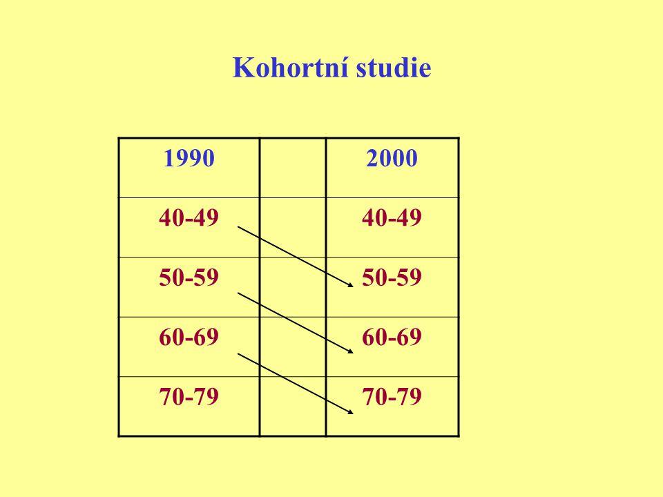 Kohortní studie 1990 2000 40-49 50-59 60-69 70-79