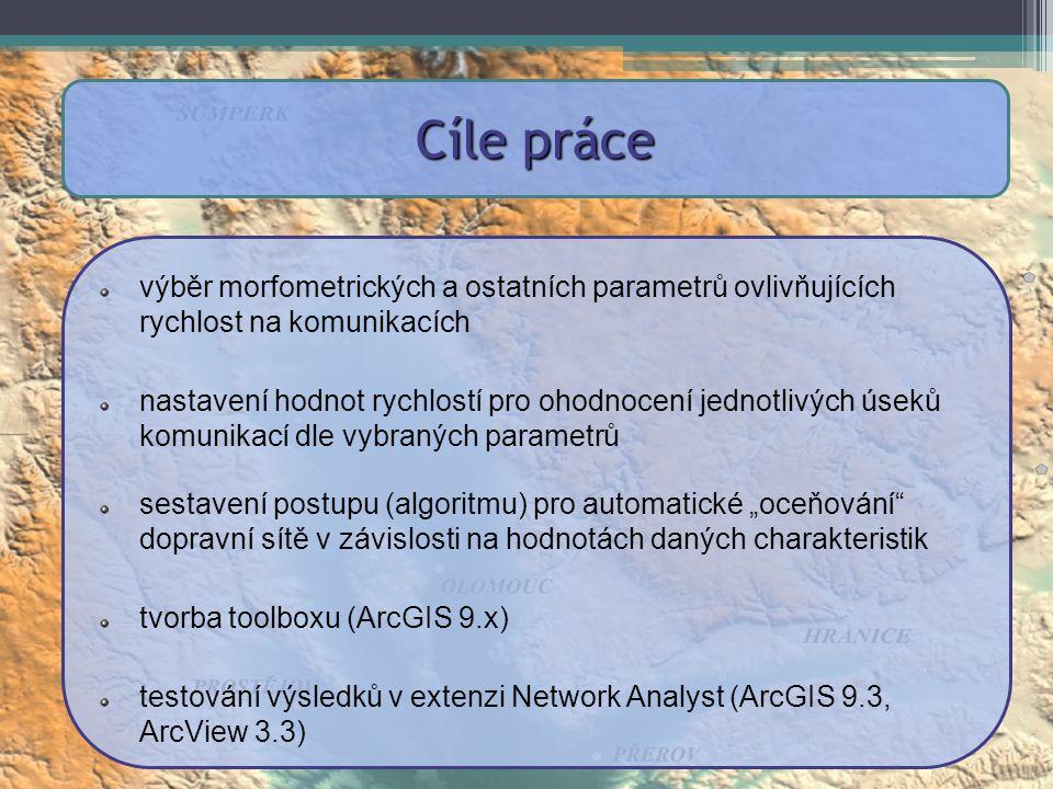 Cíle práce výběr morfometrických a ostatních parametrů ovlivňujících rychlost na komunikacích.