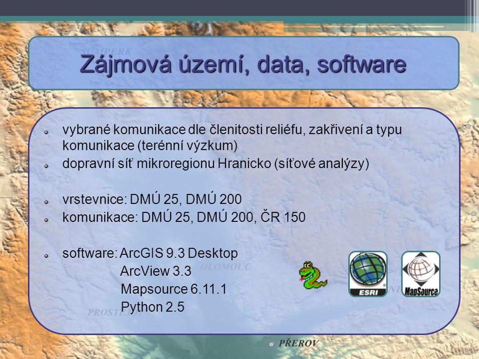 Zájmová území, data, software