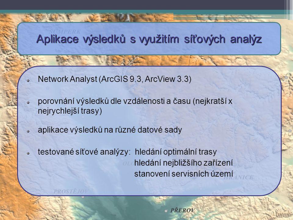 Aplikace výsledků s využitím síťových analýz