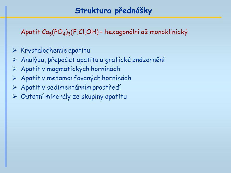 Struktura přednášky Apatit Ca5(PO4)3(F,Cl,OH) – hexagonální až monoklinický. Krystalochemie apatitu.