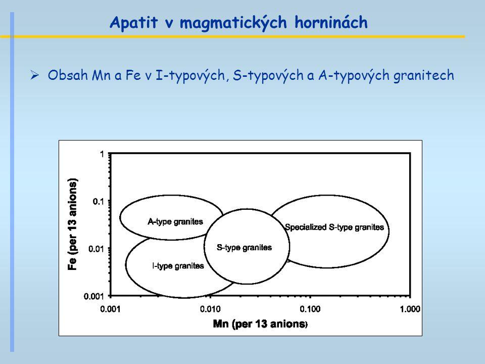 Apatit v magmatických horninách