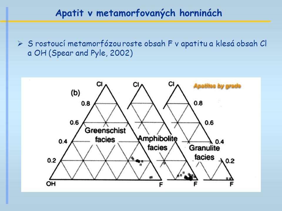Apatit v metamorfovaných horninách