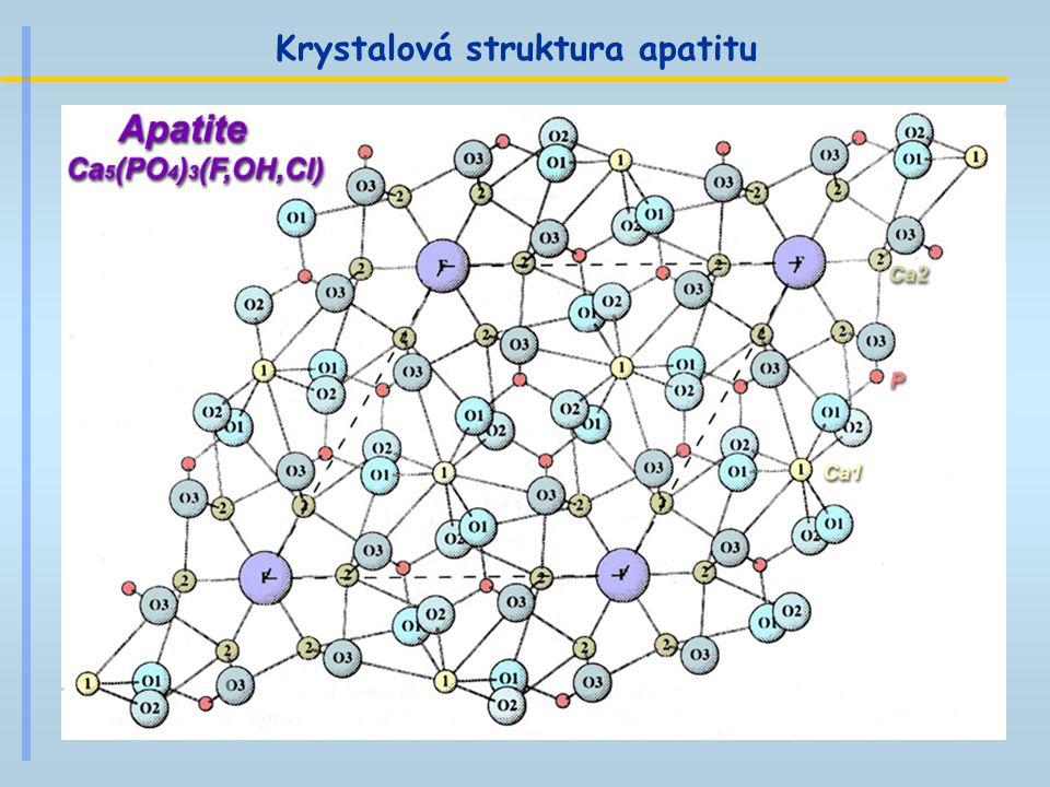 Krystalová struktura apatitu