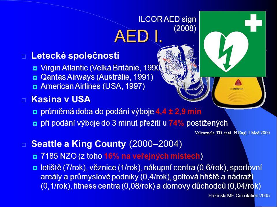 AED I. Letecké společnosti Kasina v USA