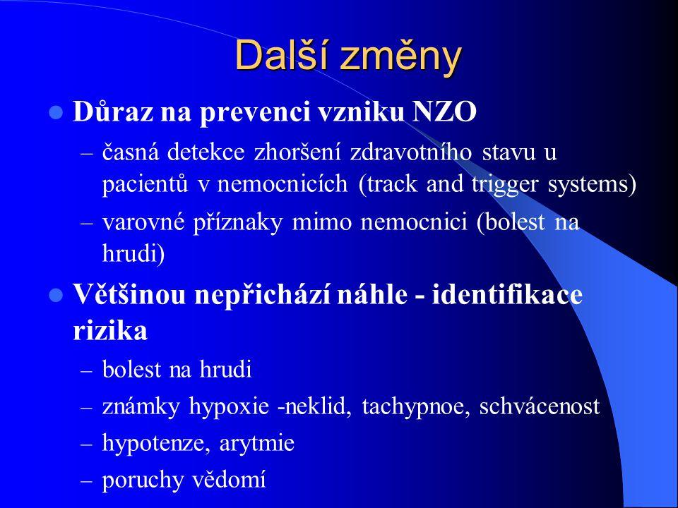 Další změny Důraz na prevenci vzniku NZO