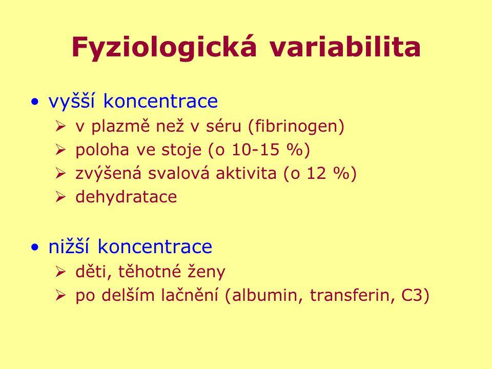 Fyziologická variabilita