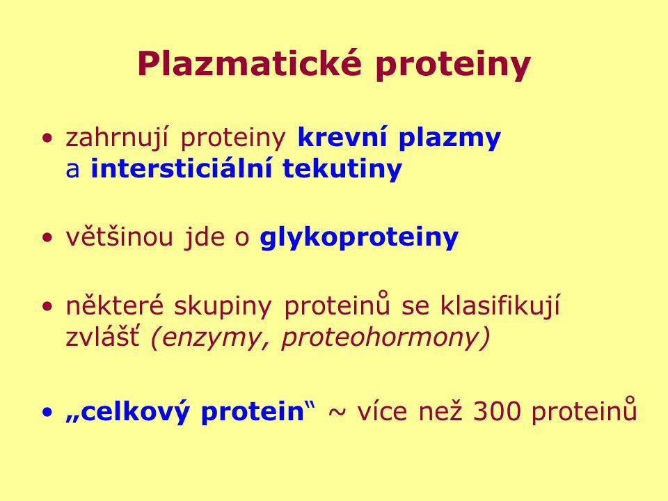 Plazmatické proteiny zahrnují proteiny krevní plazmy a intersticiální tekutiny. většinou jde o glykoproteiny.