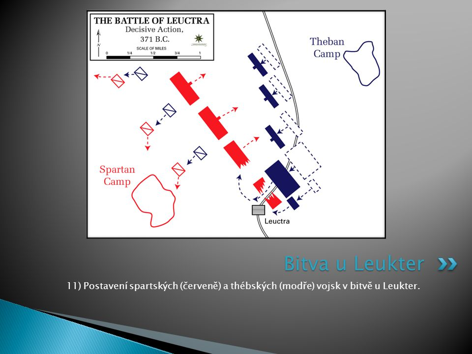 Bitva u Leukter 11) Postavení spartských (červeně) a thébských (modře) vojsk v bitvě u Leukter.