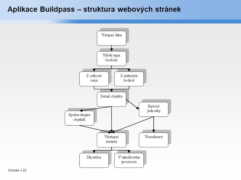 Aplikace Buildpass – struktura webových stránek
