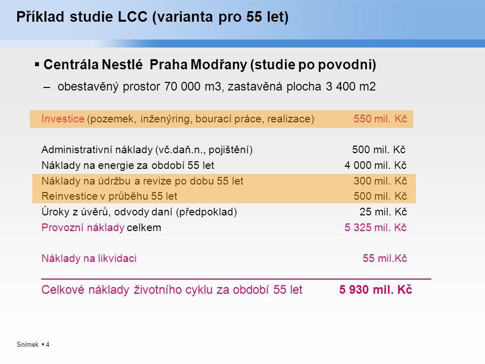 Příklad studie LCC (varianta pro 55 let)
