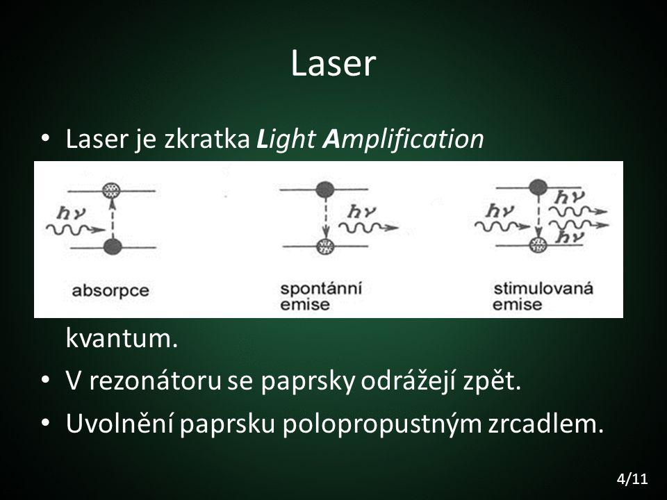 Laser Laser je zkratka Light Amplification by Stimulated Emission of Radiation. Zdroj dodává energii na excitaci prostředí.