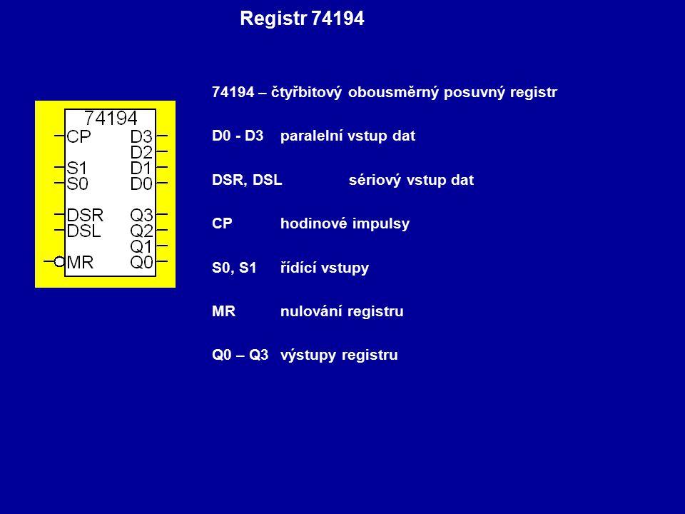 Registr 74194 74194 – čtyřbitový obousměrný posuvný registr