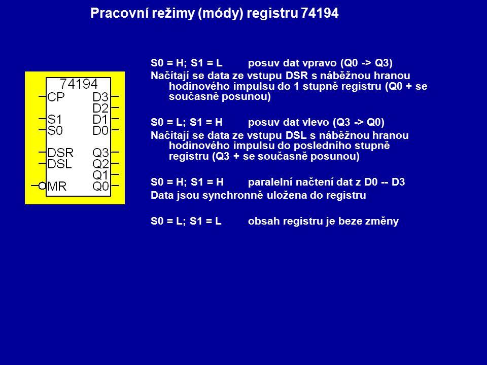 Pracovní režimy (módy) registru 74194