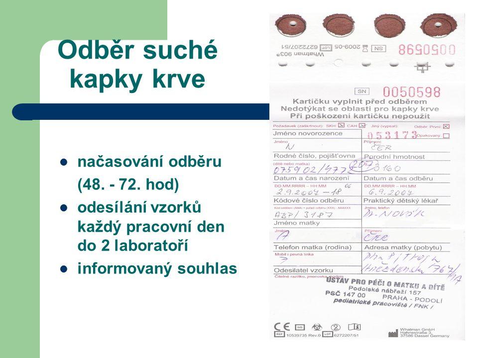Odběr suché kapky krve načasování odběru (48. - 72. hod)