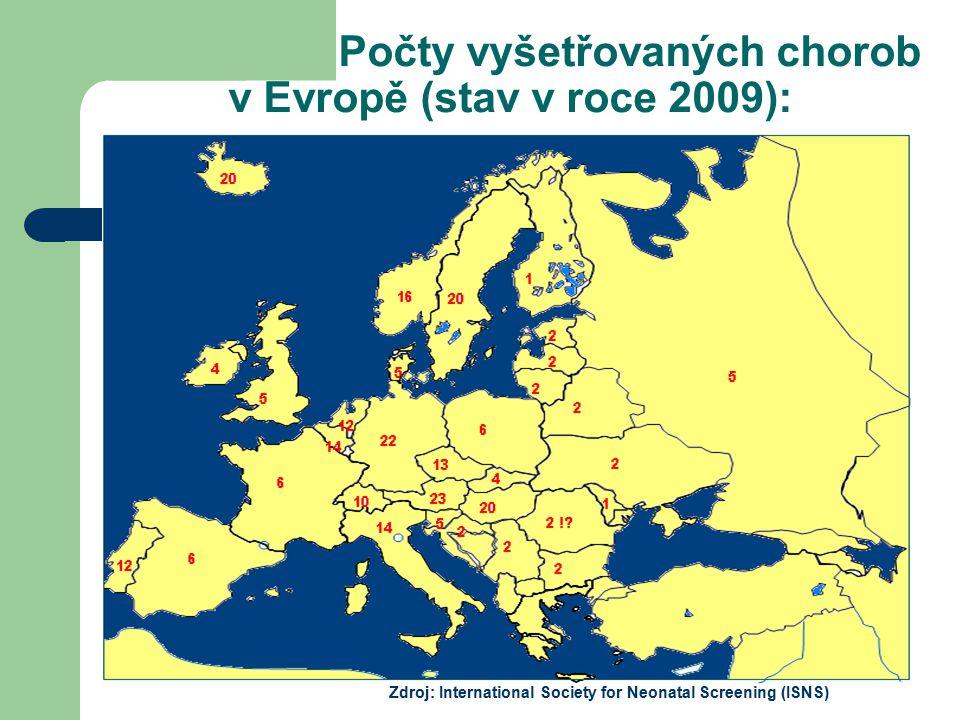 Počty vyšetřovaných chorob v Evropě (stav v roce 2009):