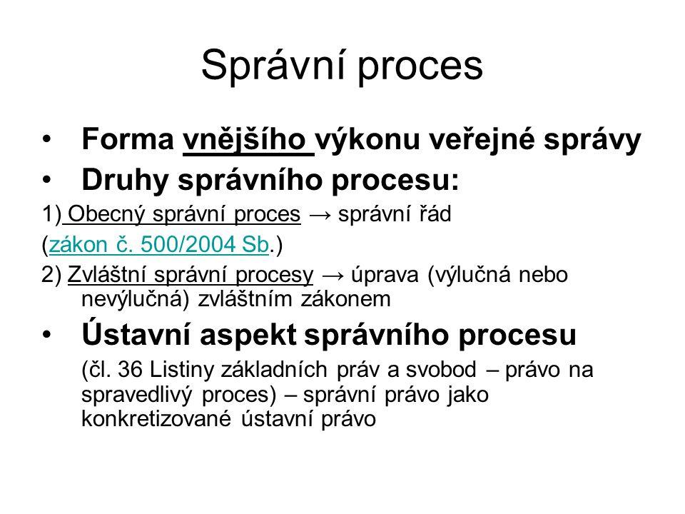 Správní proces Forma vnějšího výkonu veřejné správy