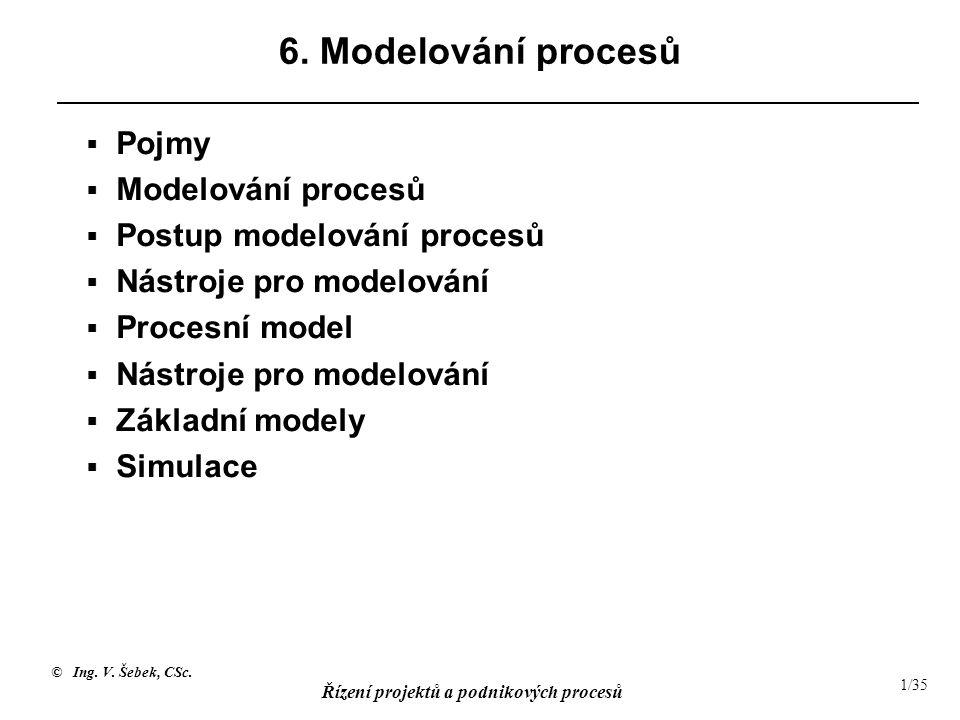 6. Modelování procesů Pojmy Modelování procesů