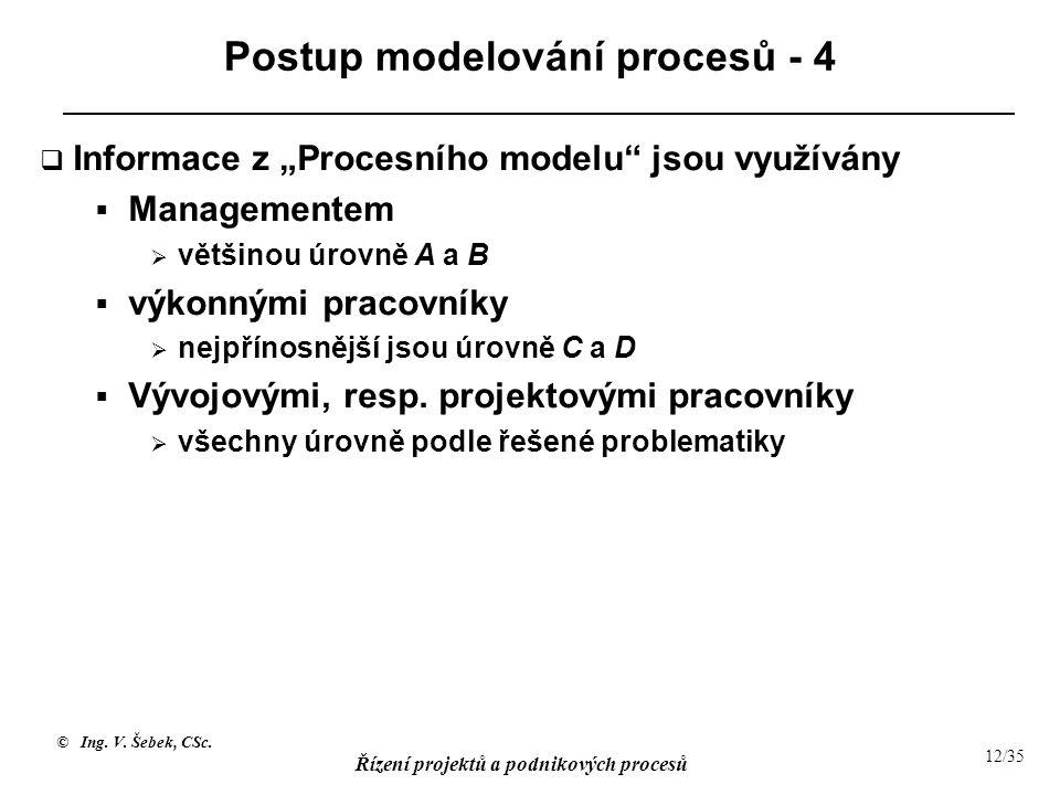 Postup modelování procesů - 4