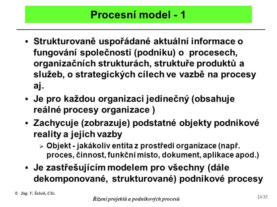 Procesní model - 1
