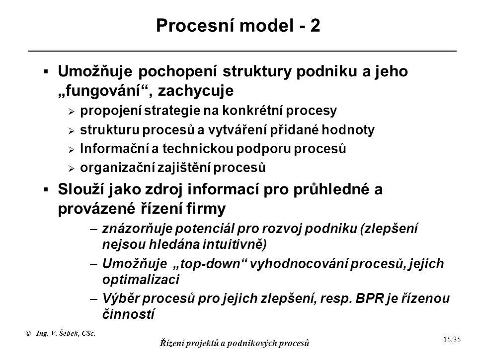 """Procesní model - 2 Umožňuje pochopení struktury podniku a jeho """"fungování , zachycuje. propojení strategie na konkrétní procesy."""