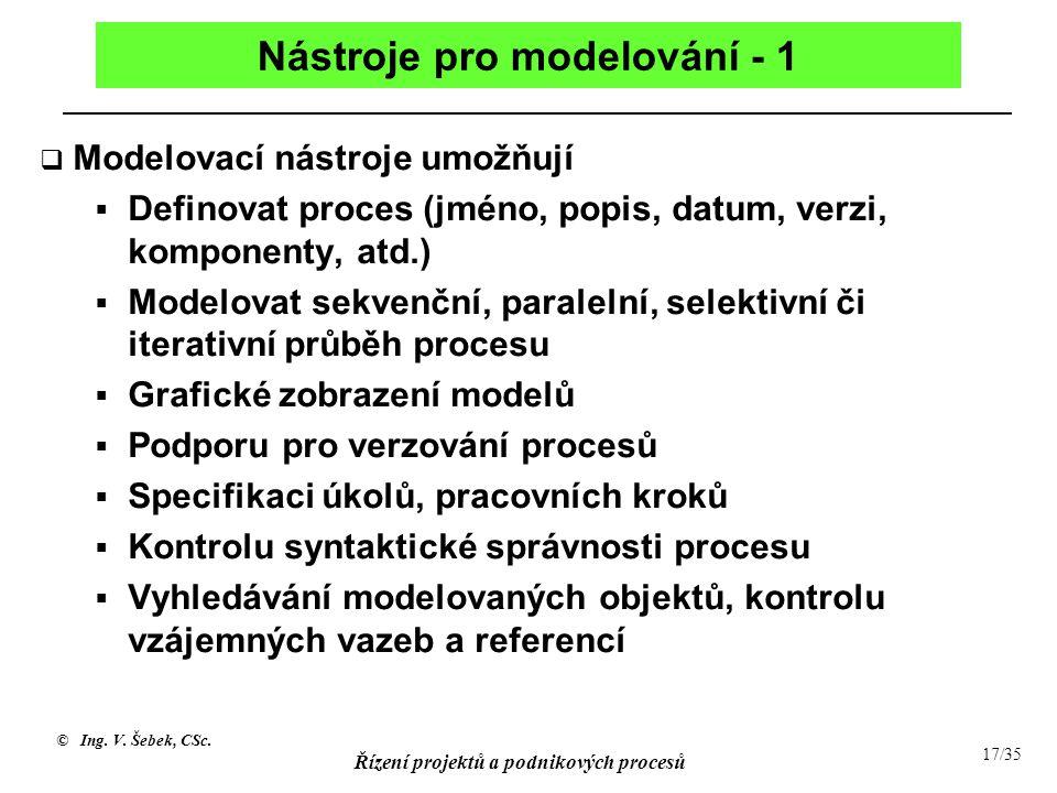 Nástroje pro modelování - 1