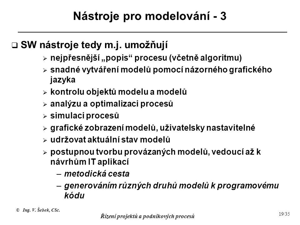 Nástroje pro modelování - 3