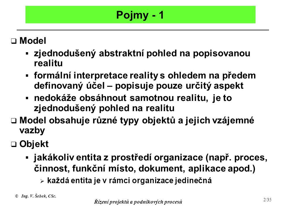 Pojmy - 1 Model zjednodušený abstraktní pohled na popisovanou realitu