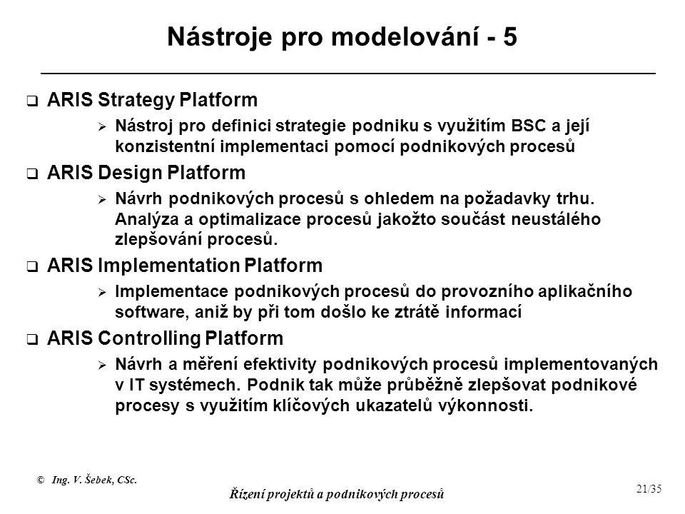 Nástroje pro modelování - 5