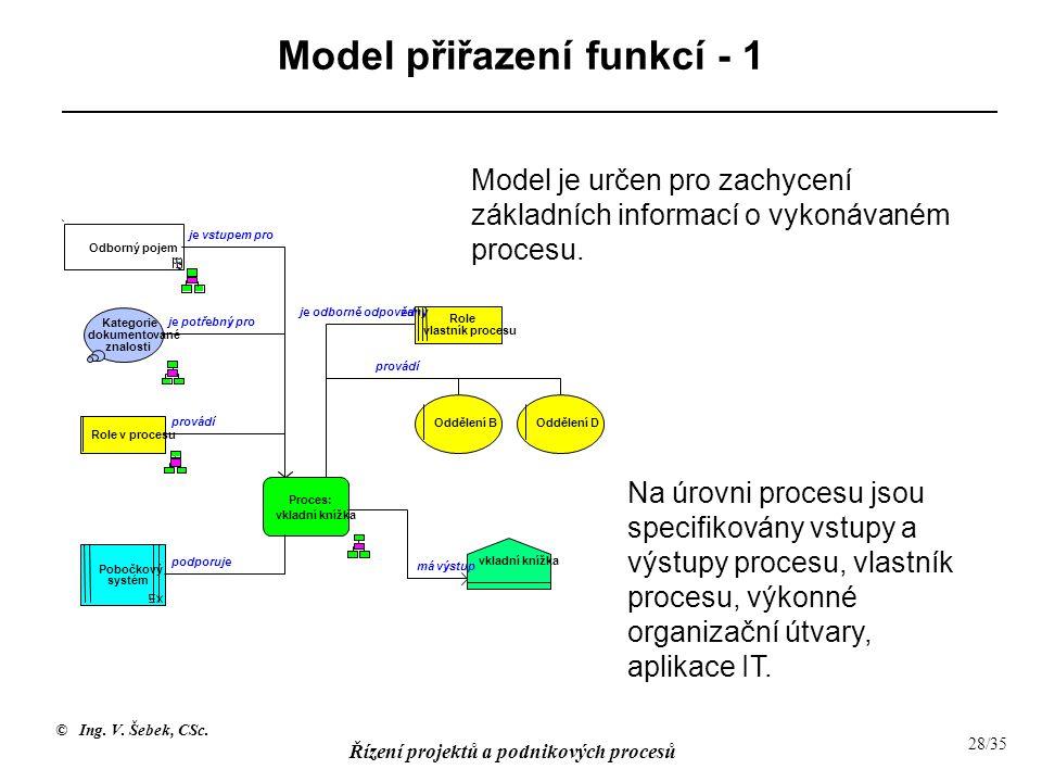 Model přiřazení funkcí - 1