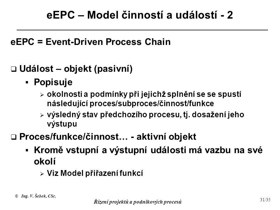 eEPC – Model činností a událostí - 2