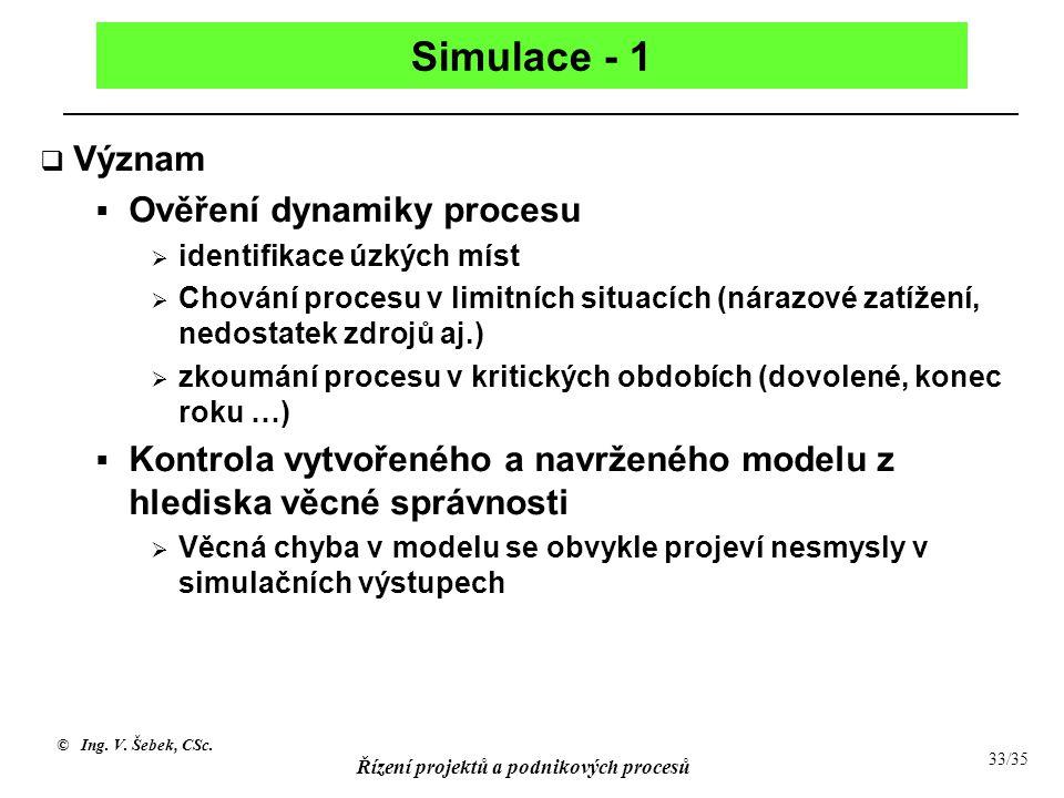 Procesní modelování a reengineering