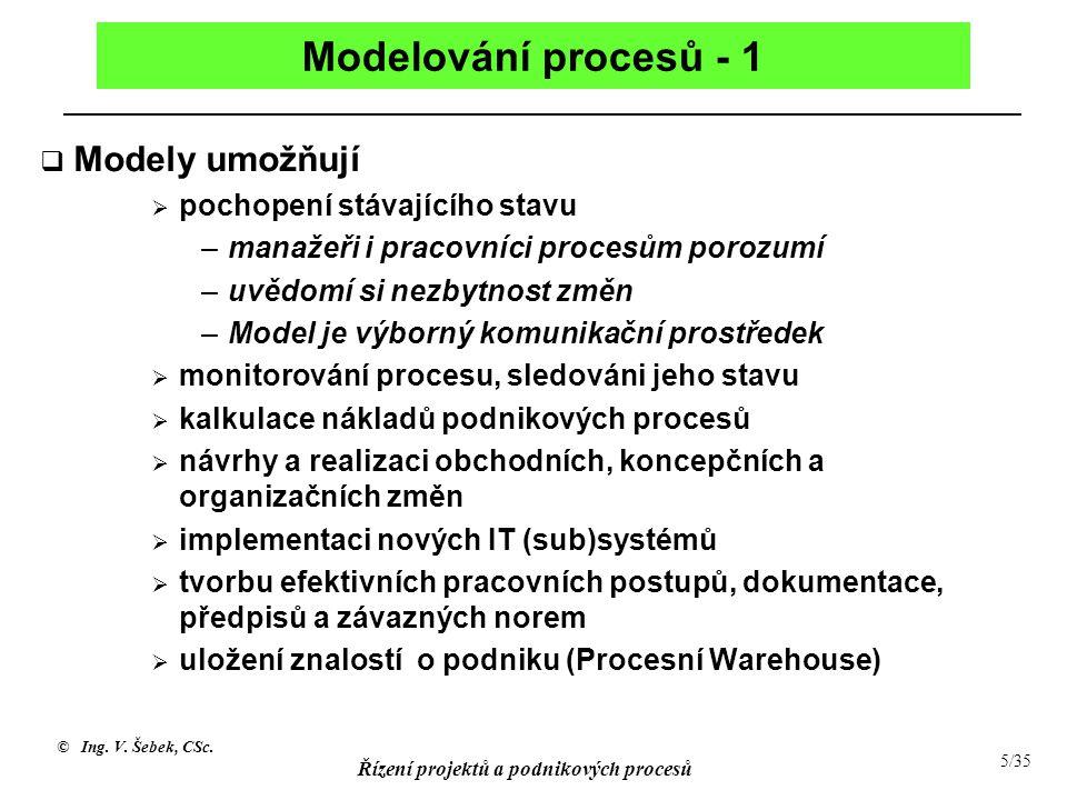Modelování procesů - 1 Modely umožňují pochopení stávajícího stavu