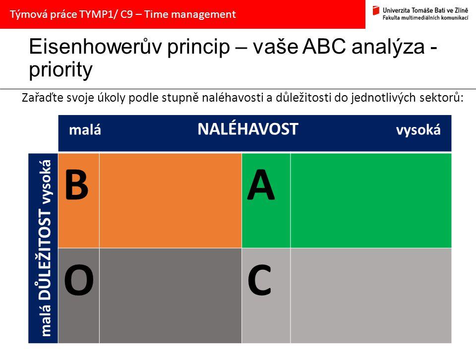 Eisenhowerův princip – vaše ABC analýza - priority